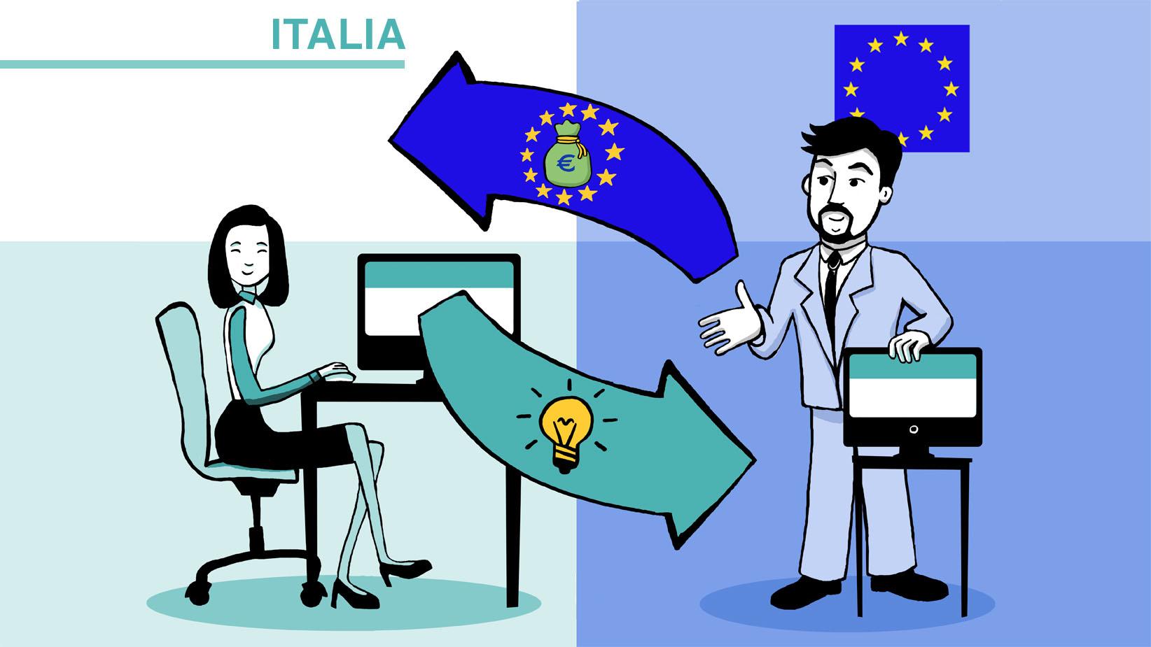 European Business Instruments