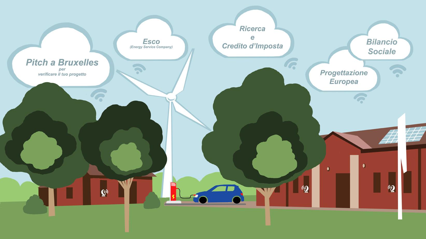 Fenice-Green-Energy-Park-servizi