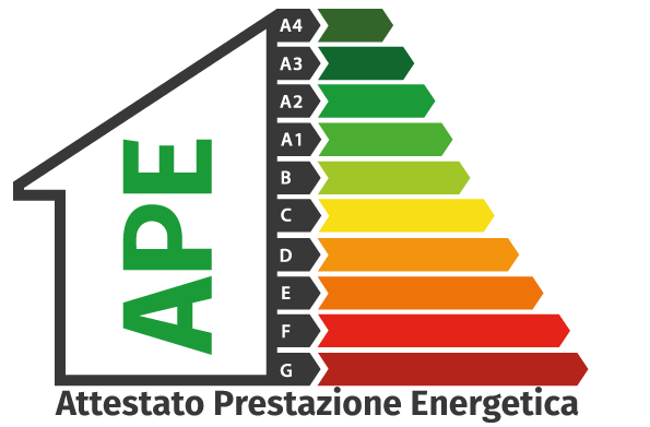 log Attestato prestazione energetica