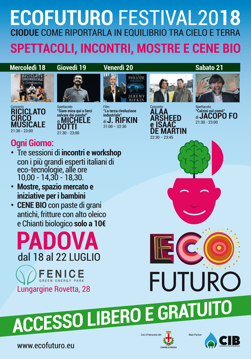 Ecofuturo 2018 programma